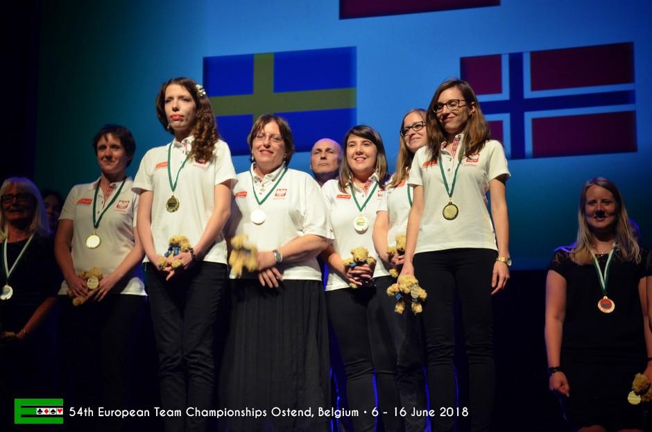 Poland Ladies Team 2018